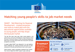 Matching young people's skills to job market needs